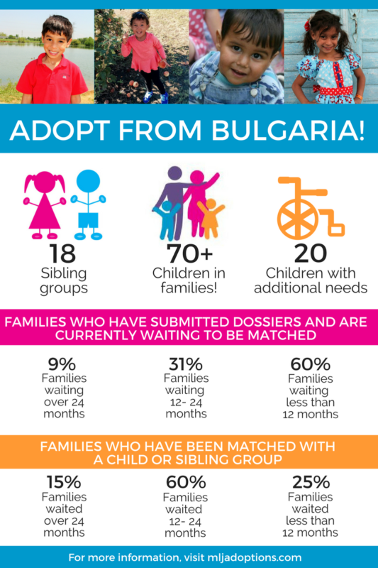 Adopting from Bulgaria